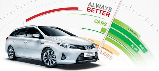 Toyota Motor Europe stellt neuen Nachhaltigkeitsbericht vor
