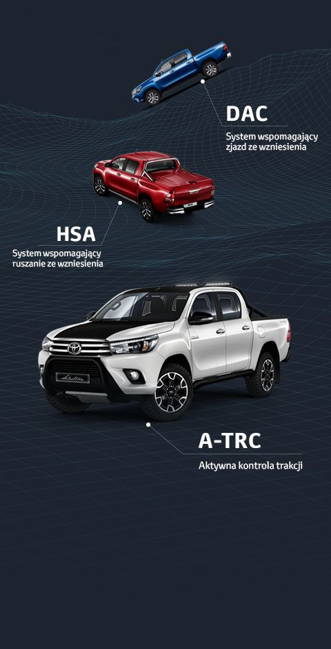 Toyota Hilux - Systemy Off-road: HSA, DAC, A-TRC