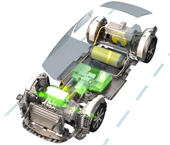 Mirai, fuel cell, hydrogen car,moving you forward