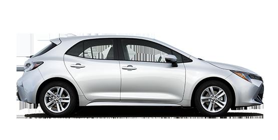 Benefits Of Self Charging Hybrid Toyota Ireland